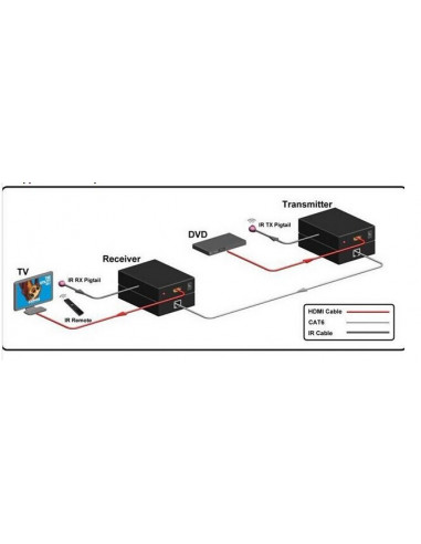 ANTENA EXTERNA GPS MCX SATYCON 3M